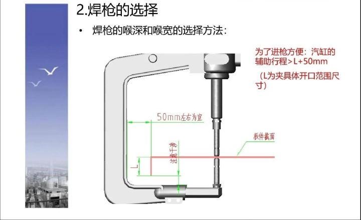 焊装夹具教程:设计流程与实例