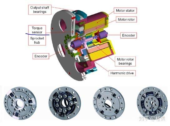 关节式力矩传感器与六轴力矩传感器