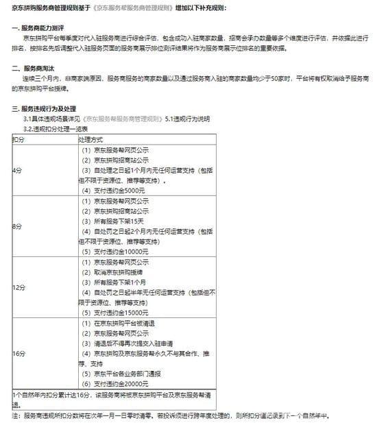 京东拼购新规:服务商代入驻服务禁收费