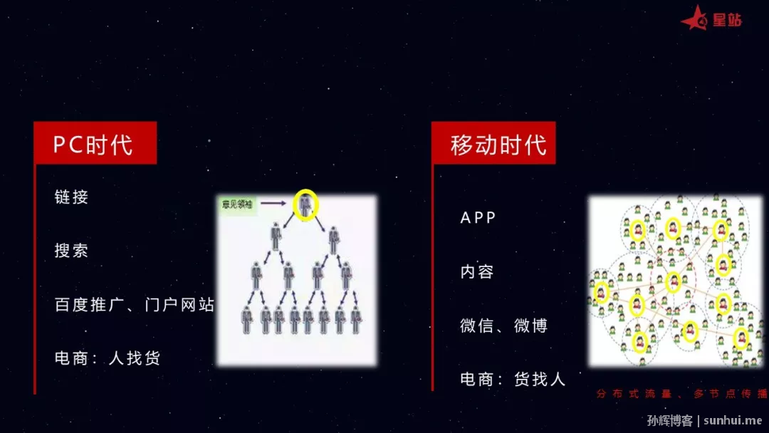 鸟哥笔记,新媒体运营,朱峰,运营规划,新媒体营销,抖音