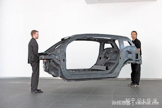 评价汽车轻量化表现你还在看铝使用率吗?赶紧拿起这两个公式