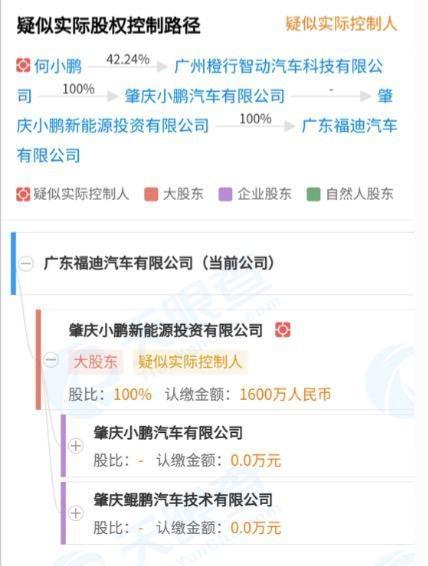 小鹏汽车收购广东福迪 为自建工厂获取生产资质铺路