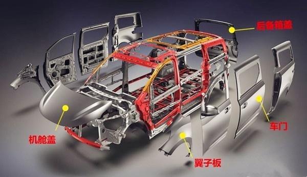 汽车是怎么造出来的之冲压篇
